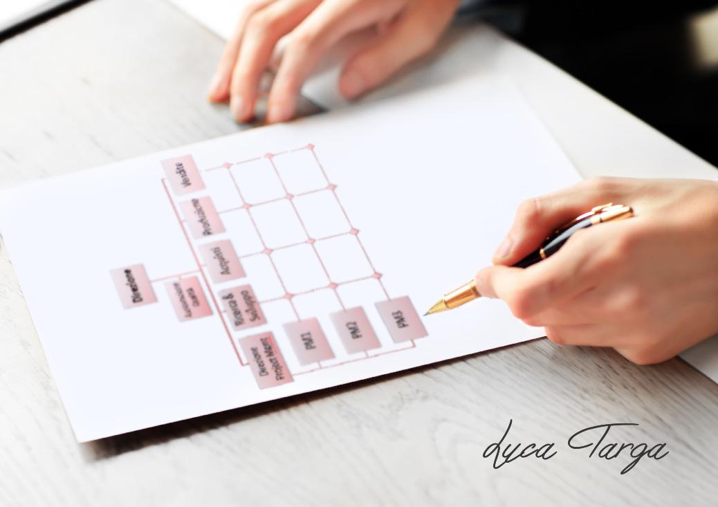 Vantaggi e svantaggi di un'azienda con struttura a matrice - organizzazione aziendale, struttura aziendale, struttura organizzativa
