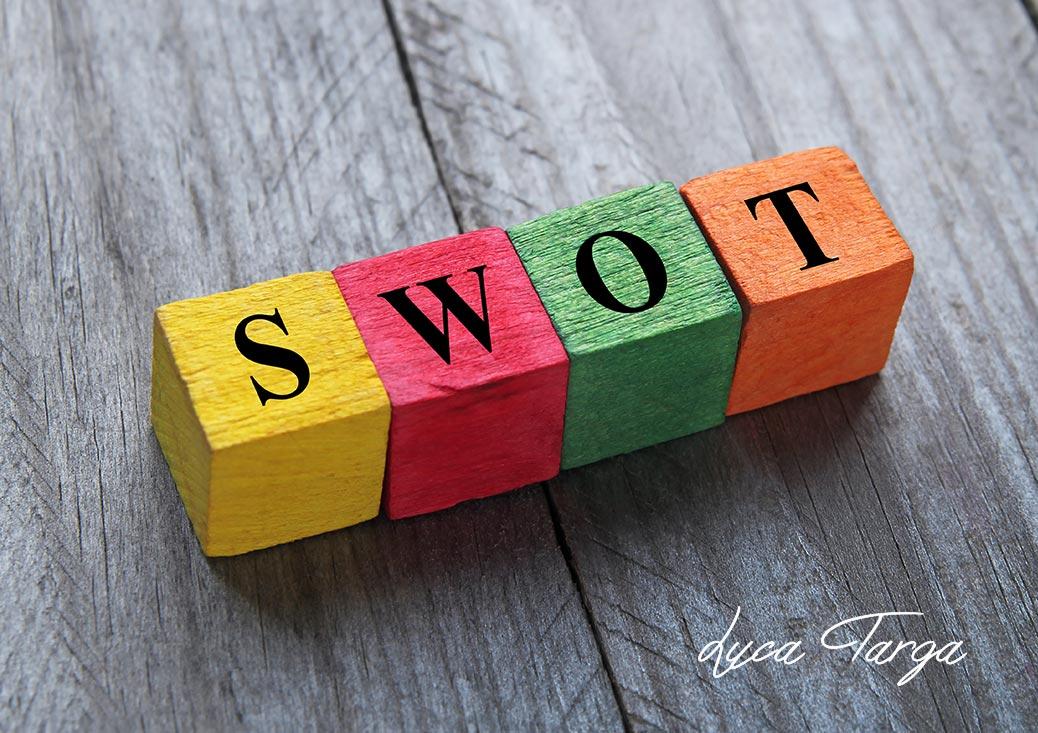 L'analisi SWOT per una pianificazione strategica B2B efficace